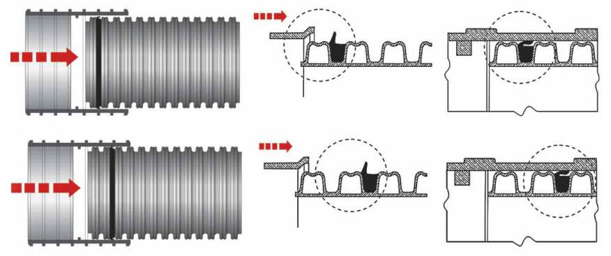 Соединение канализационных труб.