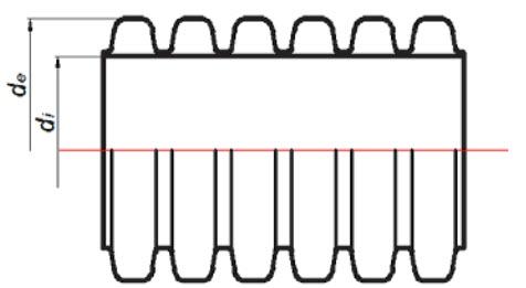 Трубы Электрокор Флекс